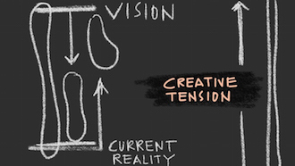 Peter Senge on Creative Tension